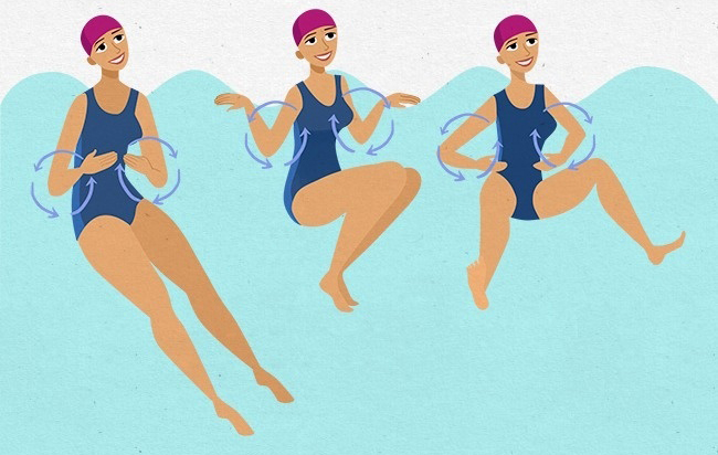 The Ultimate Swimming Guide That Will Save Your Life
