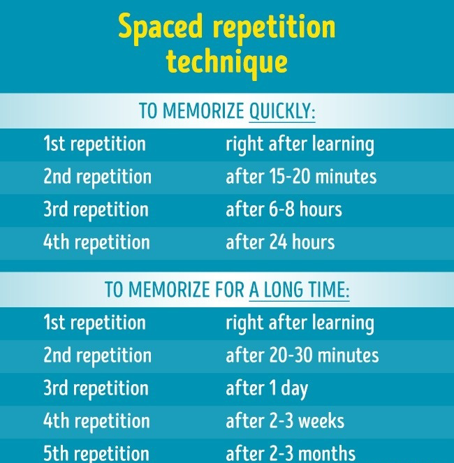 12 Secrets For Memorizing Things Easily