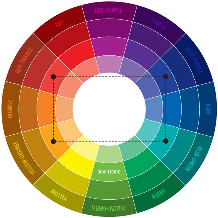 The Only Color Combinations Cheat Sheet You'll Ever Need