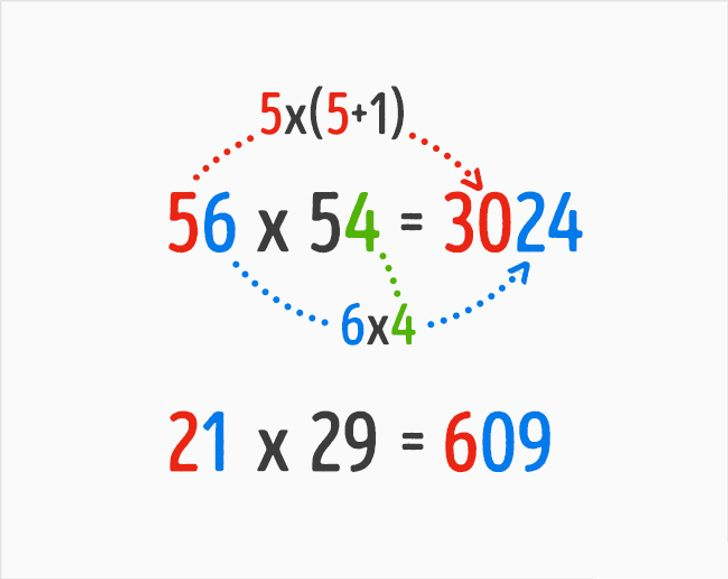 9 Ingenious Math Tricks We Weren't Taught at School