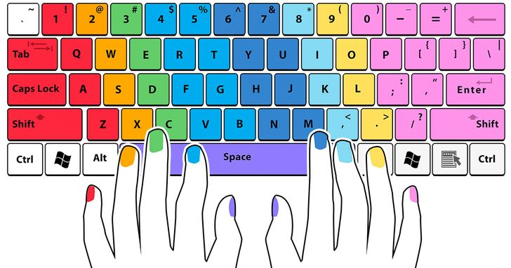 10 Keyboard Combinations That Can Make Your Life Way Easier